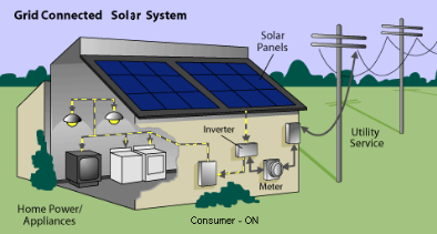 solar-power-syatem